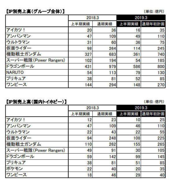 """""""リュウソウレッド""""一ノ瀬颯、森七菜 ..."""