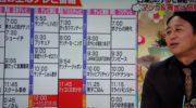 【リュウソウジャー】『騎士竜シリーズ11 竜装変形 DXヨクリュウオー』の公式レビュー!10箇所にクリアパーツを使用!